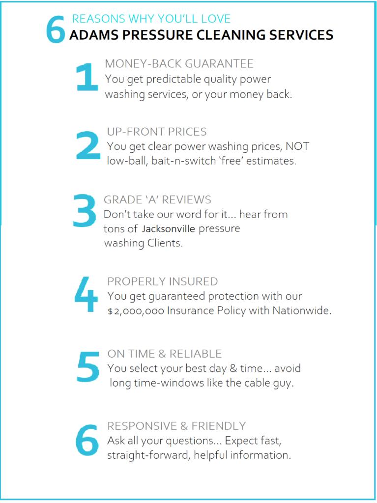 6 REASONS FOR ADAMS PRESSURE CLEANING